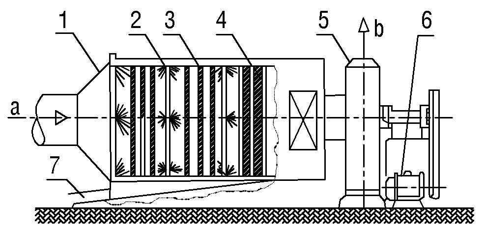 xử lý bụi bằng buồng rửa khí