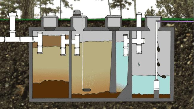 cách xử lý nước thải đơn giản