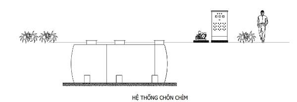 lắp đặt xử lý nước thải công xuất nhỏ