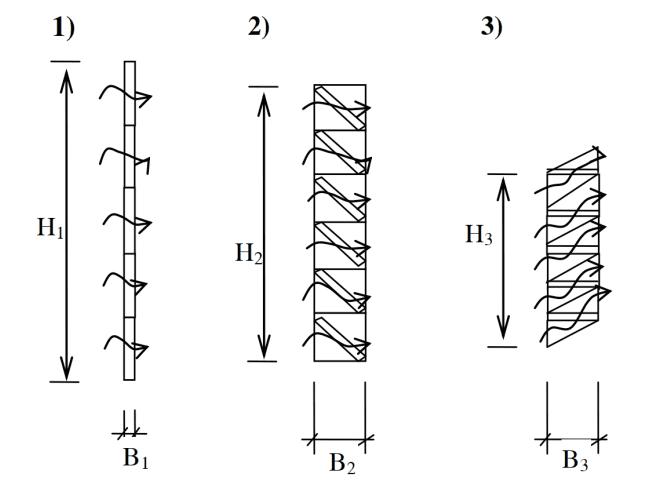 xử lý bụi bằng lưới lọc bụi